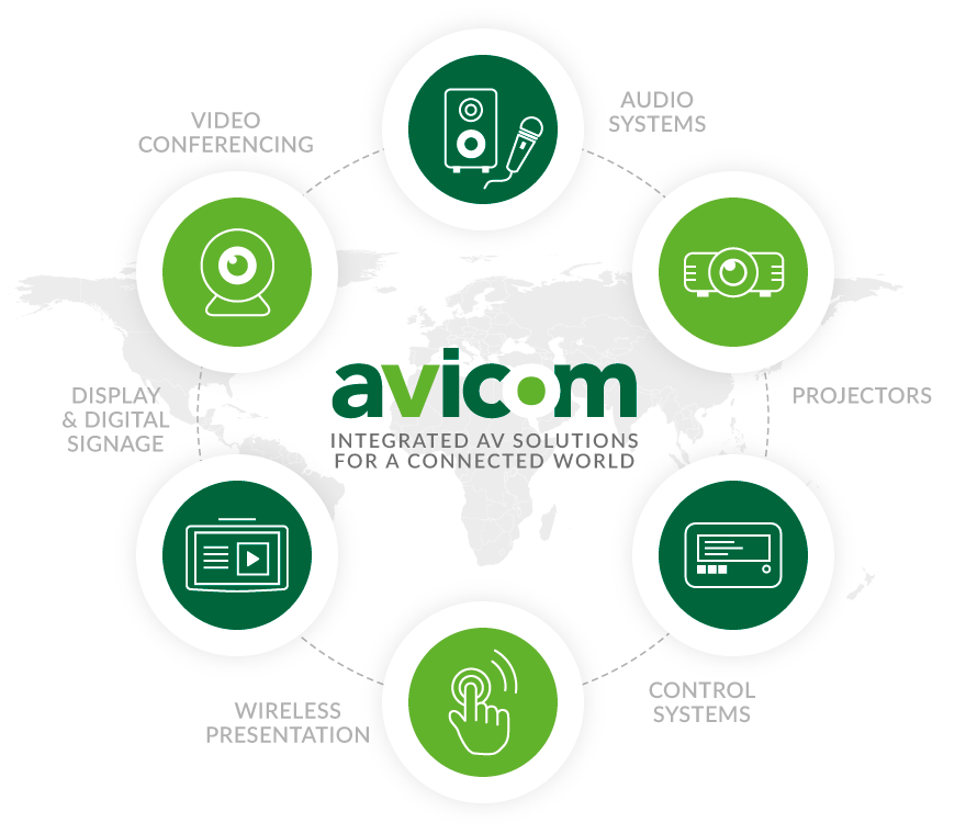 Avicom Integrated AV Solutions for a Connected World